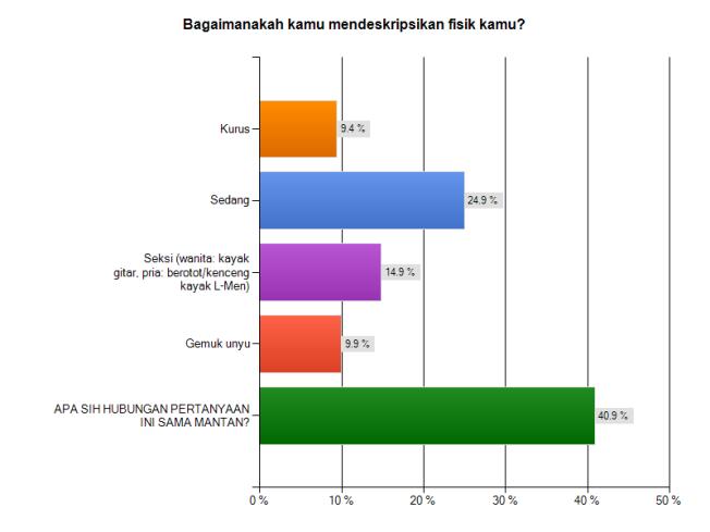 Contoh Laporan Survey Laporan 7