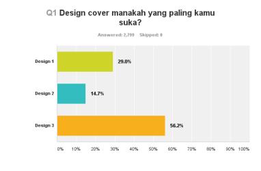 Chart_Q1_151021
