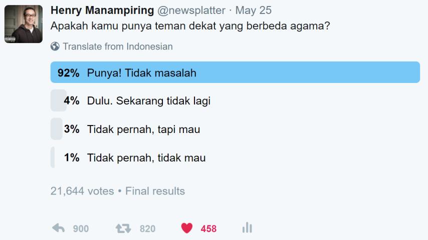hasil-poll.png